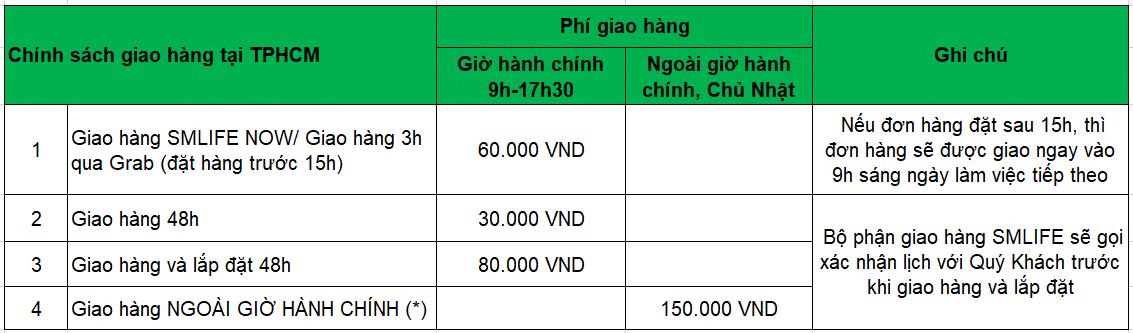 Chính sách giao hàng SMLIFE tại TPHCM